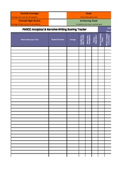 PARCC Analytical and Narrative Writing Rubric Progress Tracker