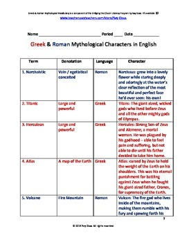 PARCC: Character Names in Greek & Roman Myth That Became English Words!