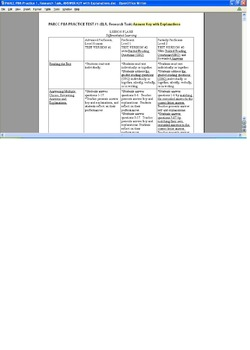 PARCC ELA PBA PRACTICE 1, Research Task, Test Prep