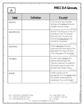 PARCC ELA Student Glossary - Testing Language, Vocabulary - Word Wall Cards
