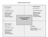PARCC Research Simulation Formula