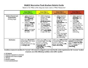 PARCC Student Rubrics