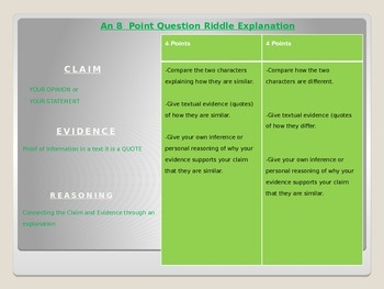 PARCC Style Decoding Questions and Answering Writing Unit
