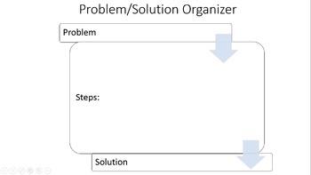 Problem/Solution Cause/Effect Text Structure Test Prep ppt Lesson Sports 5 6 7 8