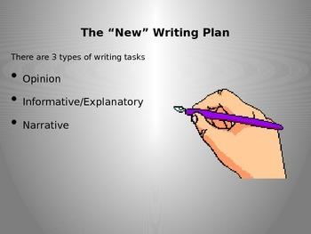 PARCC Writing Plan