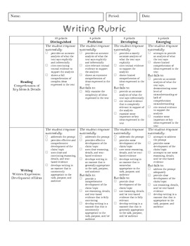 Common Core Writing Rubric
