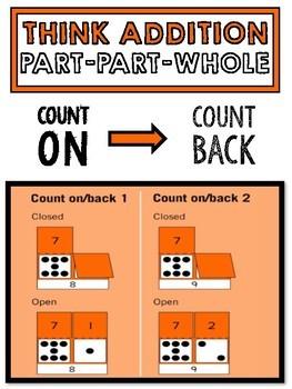 PART-PART-WHOLE ADDITION/SUBTRACTION DOT CARDS