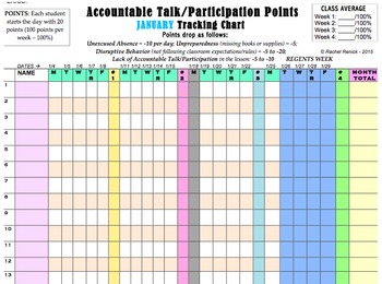 CLASSROOM MANAGEMENT TRACKING CHARTS, 2016-2017 YR., NYC HS (EDITABLE)