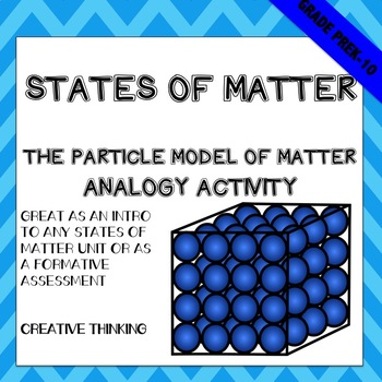 STATES OF MATTER: PARTICLE MODEL OF MATTER ANALOGY ACTIVITY WORKSHEET