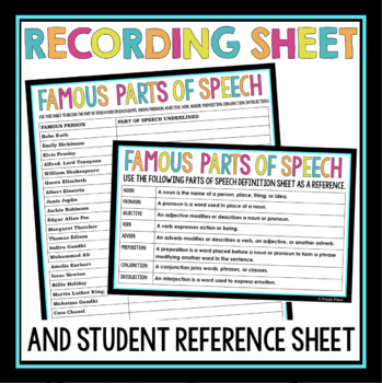 PARTS OF SPEECH ACTIVITY: QUOTES TASK CARDS