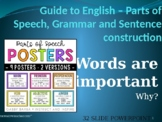 PARTS OF SPEECH & GRAMMAR POWERPOINT
