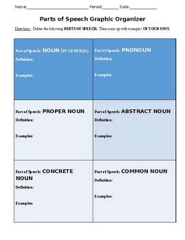 PARTS OF SPEECH GRAPHIC ORGANIZER