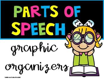 GRAMMAR PRACTICE~ PARTS OF SPEECH