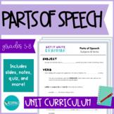 PARTS OF SPEECH   Get It Write Grammar Curriculum