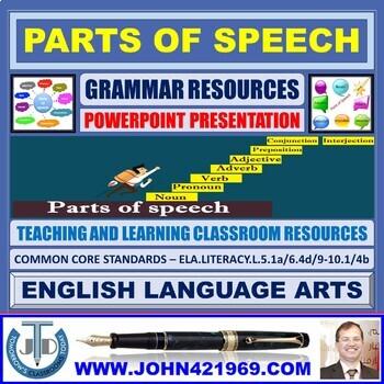 PARTS OF SPEECH - TEACHING RESOURCES: PRESENTATION