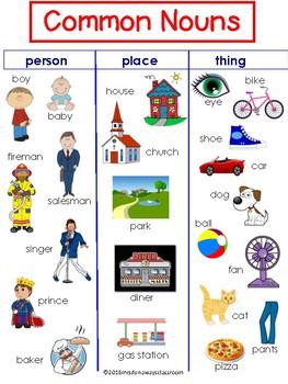 PARTS OF SPEECH: noun/verb/adjective