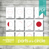 PARTS of a CIRCLE • Montessori Cards • Flash Cards • Three