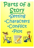 PARTS of a STORY: Setting, Characters, Conflict, and Plot