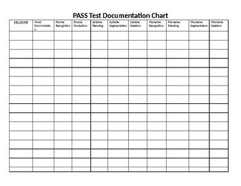 PASS Test Documentation Chart