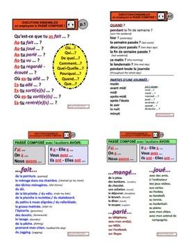 PASSÉ COMPOSÉ - RÈGLES, EXPRESSIONS et DIALOGUES (PDF version)