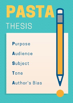 Pasta Thesis For Rhetorical Analysis Essays Poster By Lit Lang Love Pasta Thesis For Rhetorical Analysis Essays Poster