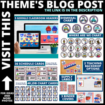 PATRIOTIC THEME Classroom Decor EDITABLE