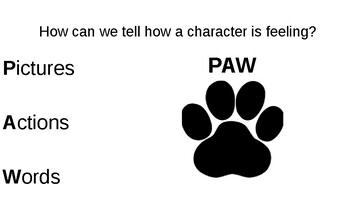 PAW Character Analysis Anchor Chart