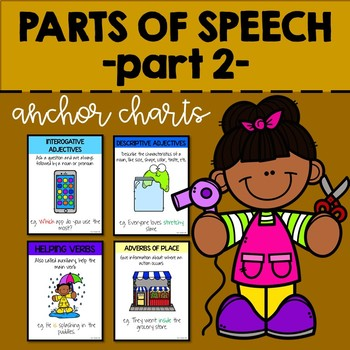 PArts of Speech, part 2- Anchor charts