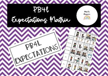 PB4L Expectations Matrix