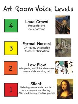 PBIS Art Room Voice Level Chart