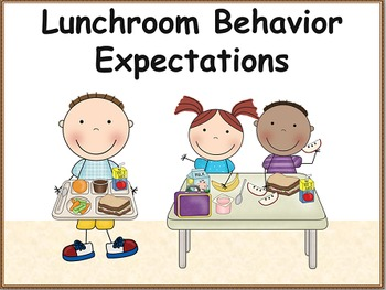 Behavior Expectations Presentation (Game Show Format) Powerpoint