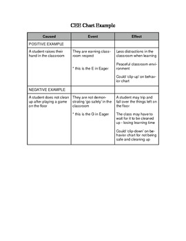 PBIS Classroom Behavior Lesson Plan