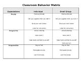 PBIS Classroom Behavior Matrix