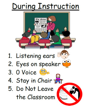 PBIS Classroom Expectation Posters