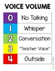 PBIS Classroom Posters Freebie