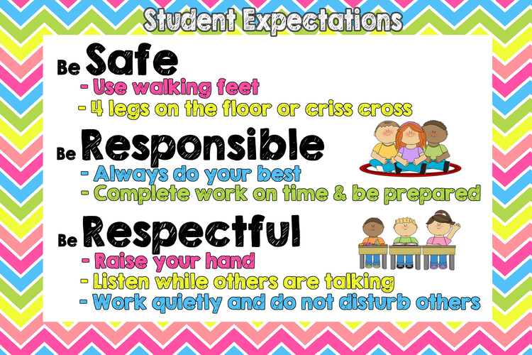 PBIS Classroom Rules / Expectations Chart