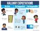 PBIS Expectations Bundle