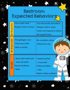 PBIS Expected Behavior Posters