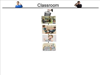 PBIS Expected vs. Unexpected SMARTboard Sorting