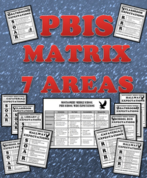 PBIS MATRIX SCHOOL EXPECTATIONS SET: RESPONSIBLE RESPECTFUL, READY TO LEARN
