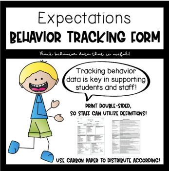 PBIS: Major and Minor Behavior Incident Form