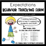 Major and Minor Behavior Form