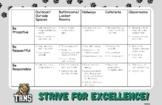 Custom PBIS Matrix Poster
