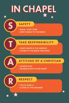 PBIS Matrix for Christian Schools - STAR Posters