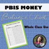 PBIS Money Balance Chart