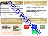 PBIS Plan Professional Development Bundle