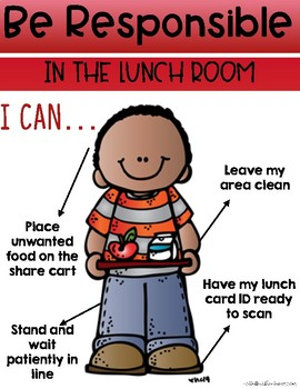Lunchroom Rules Clipart
