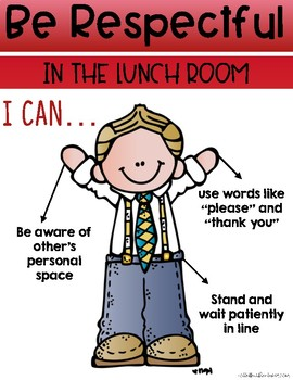 PBIS Posters for Lunchroom