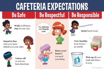 PBIS School-wide Expectations Poster Size Bundle