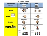 PBIS Spanish Class Matrix